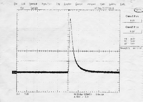 Pico de tensión registrado por el osciloscopio en la salida de auriculares