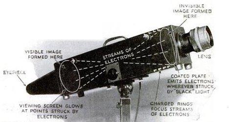 black light telescope schema