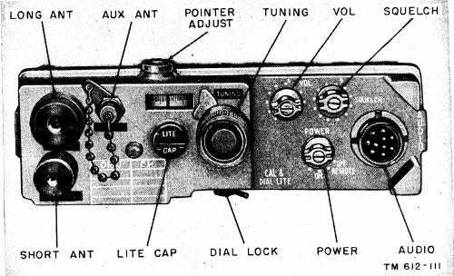Esquema de controles de una PRC-8/9/10.
