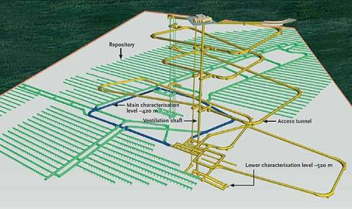 Modelo en 3 dimensiones del proyecto Onkalo