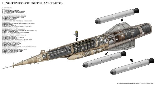 project-pluto-slam